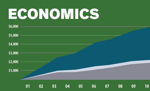 Economics Data Image Asian American Chicagoans Report