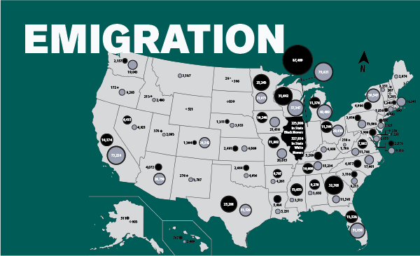 Emigration Data Image Future of Black Chicago Report