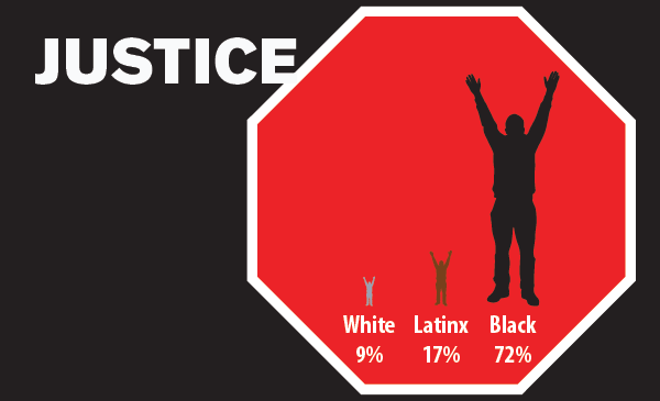 Criminal Justice Data Image Tale Of Three Cities Report