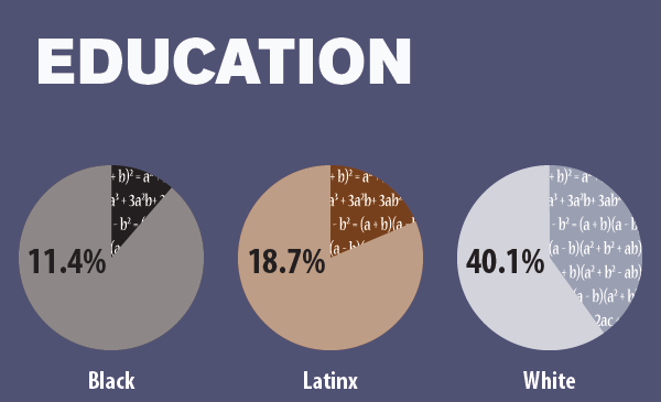 Education Data Image Tale Of Three Cities Report