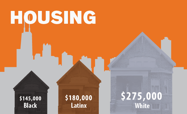 Housing Data Image Tale Of Three Cities Report