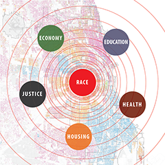 Race Dot Map of Chicago with circular pattern above it with Economy, Justice, Education, Housing, and Health circles surrounding a central Race circle